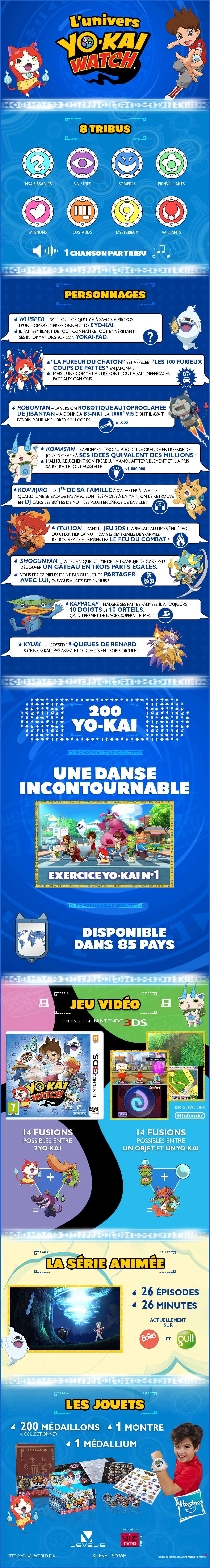 infographie-yo-kai-watch
