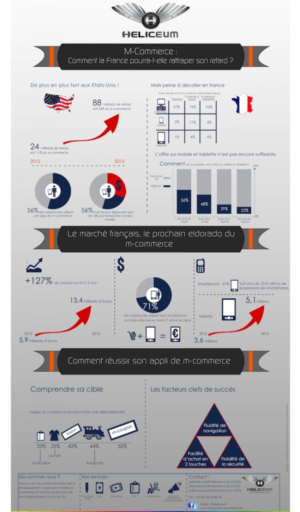 Infographie_Mcommerce_Heliceum
