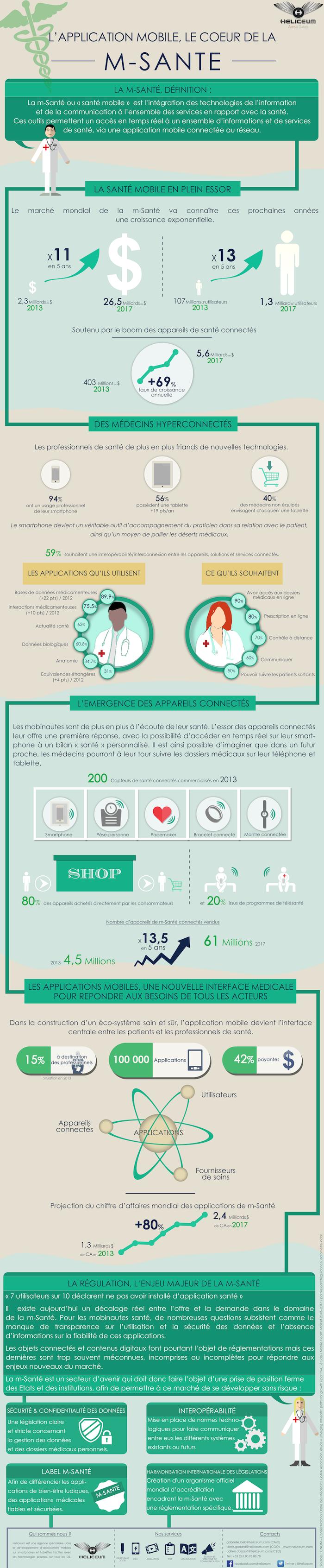 Infographie_Msante_Heliceum_av2014