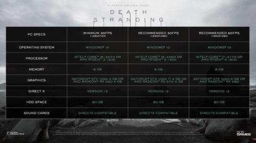 Death Stranding PC Configuration