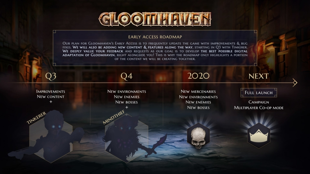 Gloomhaven Roadmap 2019